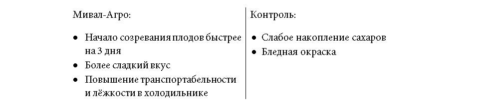 agromiv